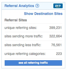 Domain Name Referral Analytics