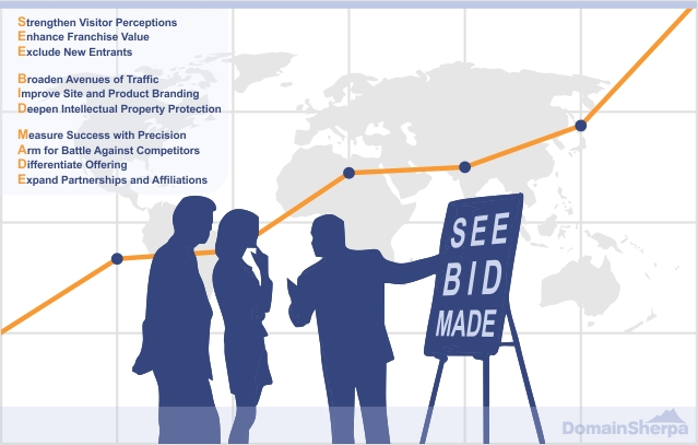 Domain Name Standard Value Proposition: SEE BID MADE