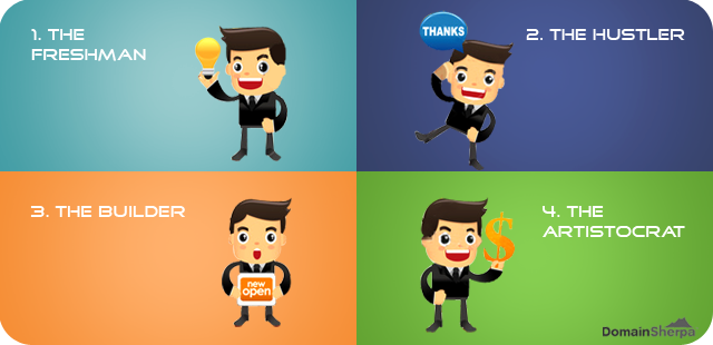What Type of Domainer Are You? The 4 Types of Domainers