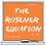 Rosener Equation for Domain Name Valuation