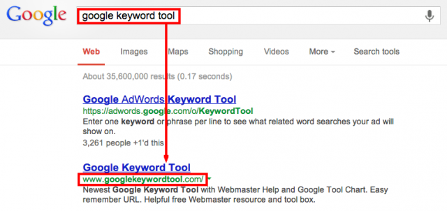 Exact Match Domain Power for Google Keyword Tool Example