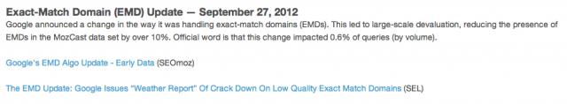 The Moz.com Algorithm Update Details