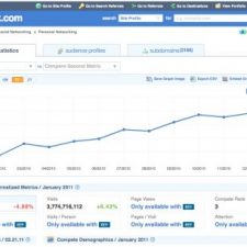 How To Find Domain Name or Website Traffic Information